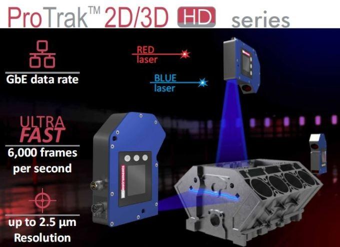 ProTrak™ HD