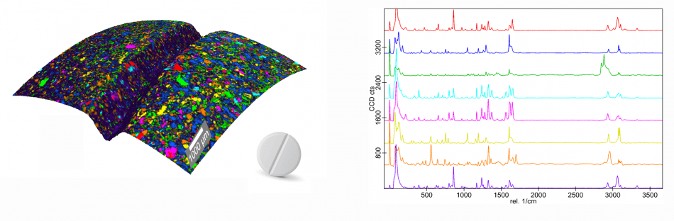 Topographic Raman microscopy image of a pharmaceutical tablet with corresponding spectra.