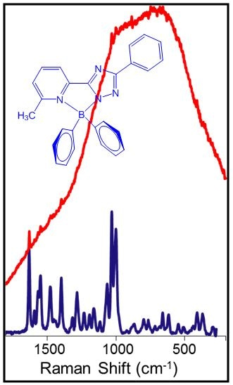 Using Dpss Laser In Uv Nir Region For Raman Spectroscopy