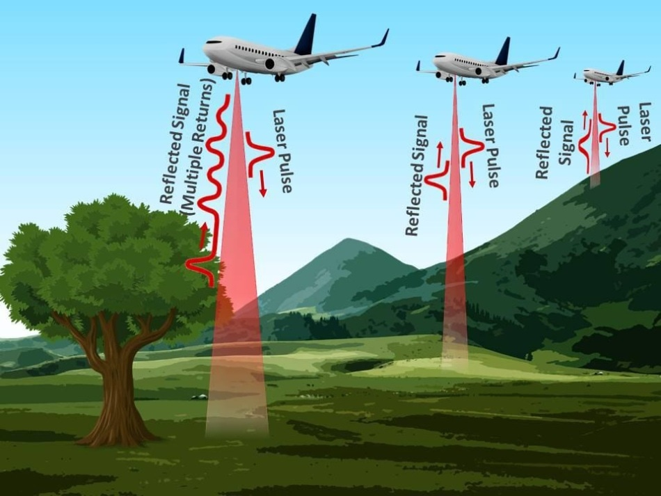 Thin Film Interference Filters For Lidar