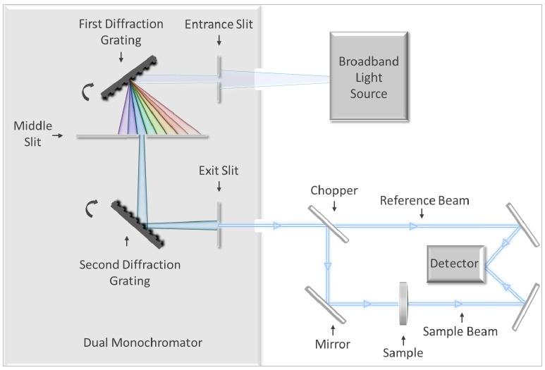 semantic web technologies for intelligent engineering applications 2016