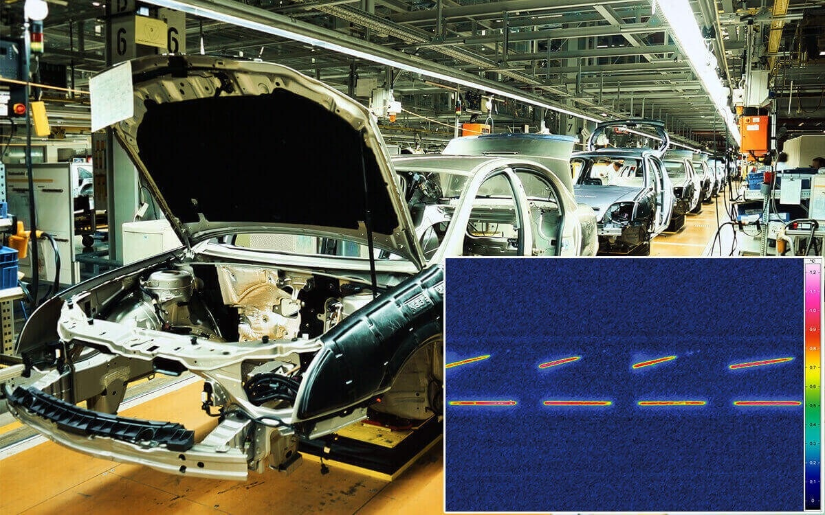 Active thermography in automotive industry