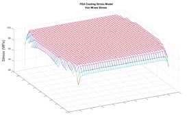 Coating stress simulated in FEA.