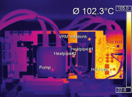Thermal image of an operating motherboard.