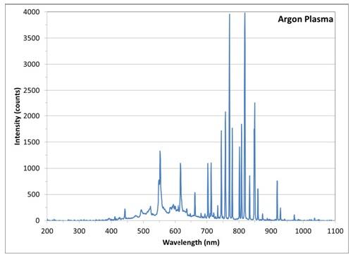 Argon: Line Spectrum Of Argon