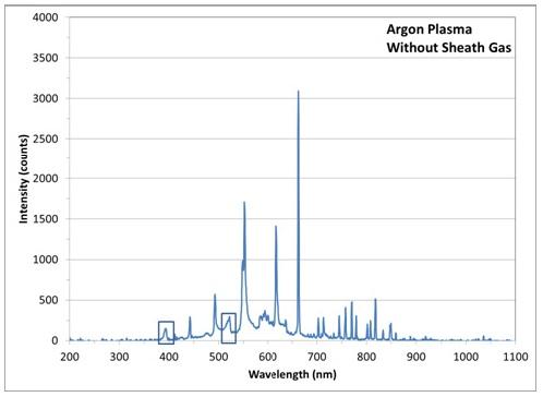Argon Spectrum Lines,(第12页)_点力图库