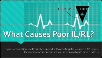 The Causes of Poor IL/RL
