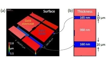 Model-Based Transparent Surface Films Analysis