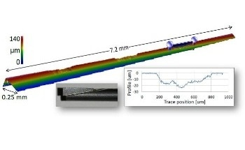 Measuring High Slope Parts with Coherence Scanning Interferometry