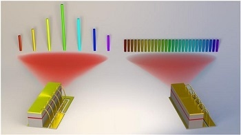 Optical Comb Produces Elusive Terahertz Frequency