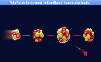 Transmuting Nuclear Waste with Laser Driven Gamma Rays