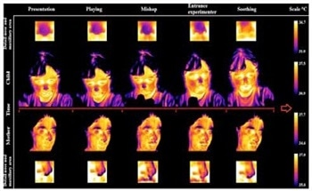 FLIR Thermal Imaging Cameras used to Research Non-contact Sociology