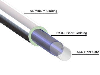 Aluminum Coated Silica Fibers
