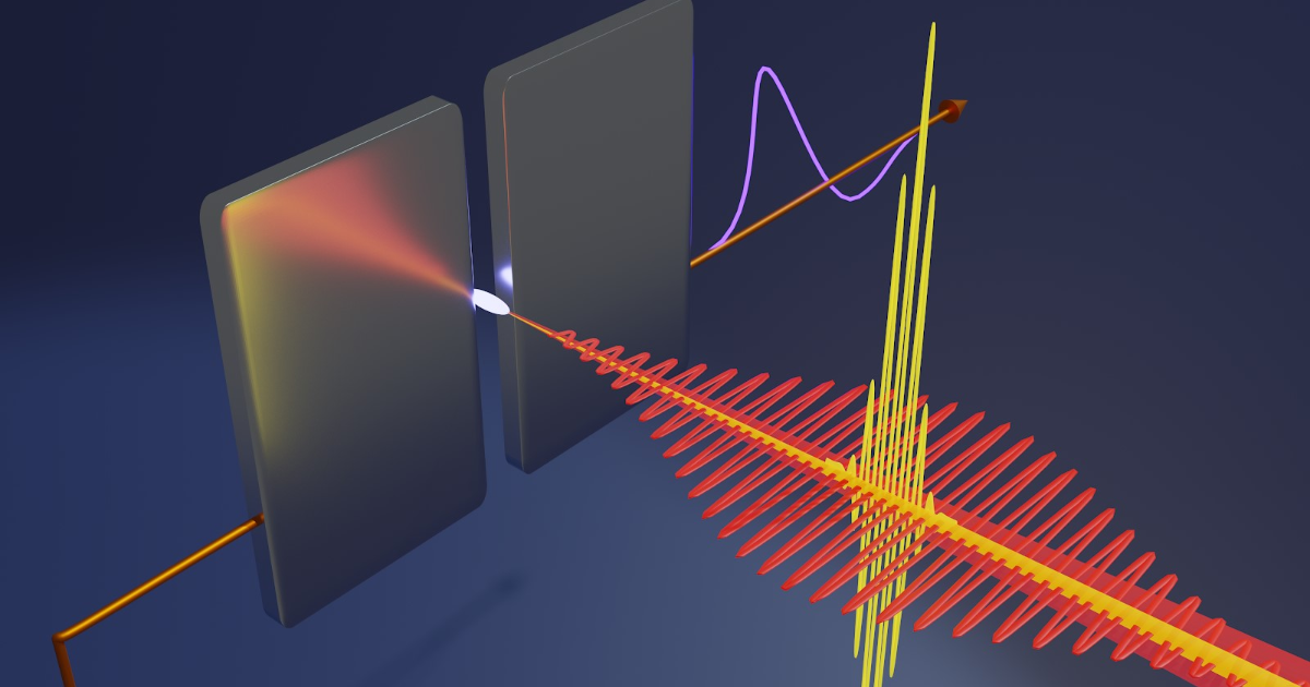 New Method to Measure Temporal Electric Field Evolution of Ultrashort Laser Pulses