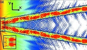 Unique Waveguides Produced to Place X-Ray Optics on Chip