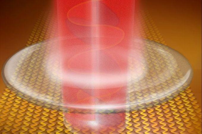 A New Technique to Control Laser Polarization