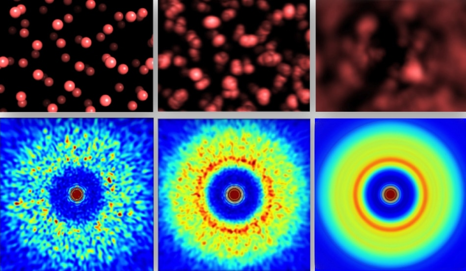 X-Ray Laser Allows Researchers to View the Motion of Water Molecules in Real Time