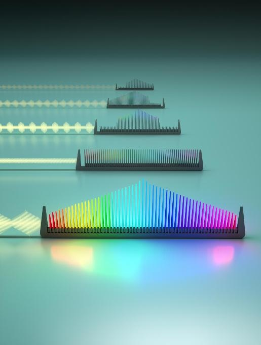 New Electro-Optic Frequency Comb Shows Promise for Use in Optical Ranging and Optical Telecommunication