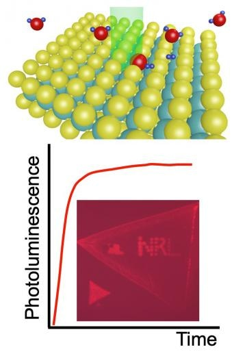 NRL's Laser Processing Technique can Boost Efficiency of Optoelectronic Devices