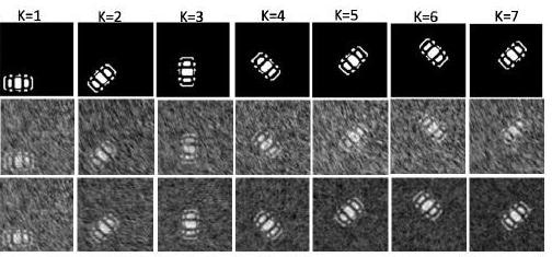 New Technique for Further Expanding Applications of Ghost Imaging