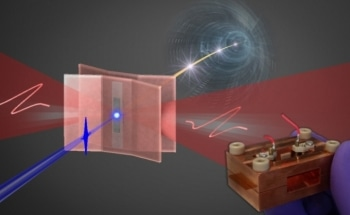 New Technique for Generating Electron Bursts Could Replace Car-Sized Laboratory Devices