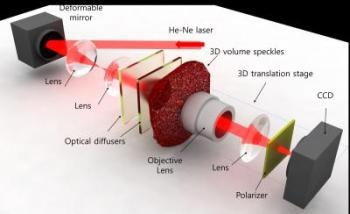 Researchers Employ Holographic Diffusers to Generate Enhanced 3D Holographic Display