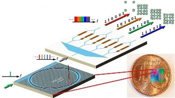 Soliton Frequency Combs Produced in Optical Microresonators Allow Data Transmission at Record-High Speed