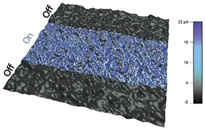New MFP-3D Infinity AFM Photovoltaic Option Offers a Turnkey Solution for Characterizing Photoconductive Materials