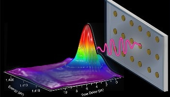 Gold Nanoparticle Array Allows Ultrafast Laser Generation