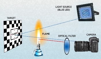 New Application of Blue Light Enables Objects to be Seen Through Fire
