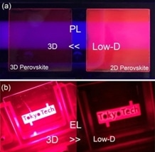 New Method to Design Highly Efficient Perovskite-Based LEDs