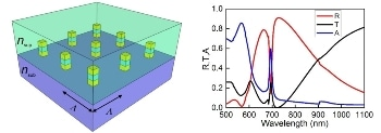 Asymmetric Dielectric Environment Favored by Narrow Plasmonic Surface Lattice Resonances