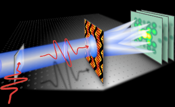 Researchers Measure Light-Matter Interactions in Nanophotonic Materials